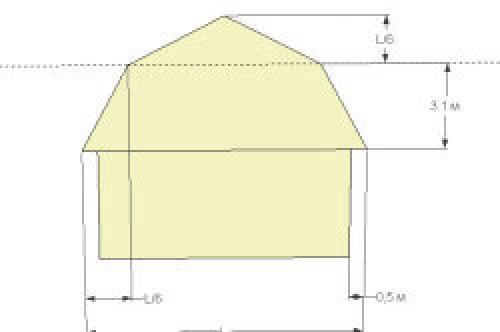 Как сделать ломаную двухскатную крышу своими руками. Как сделать ломаную крышу