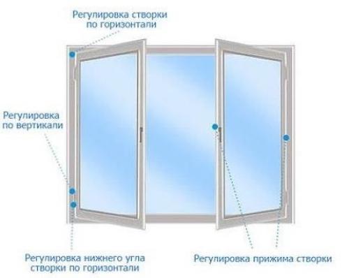 Как самостоятельно отрегулировать пластиковые окна за 10 минут. Регулировка прижима пластиковых окон