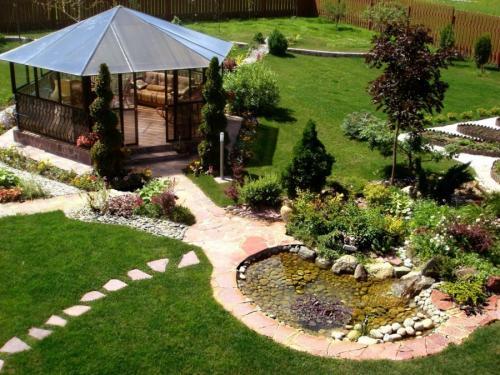 Планировка построек на участке. Планировка участка: актуальные схемы и варианты современной планировки садового и дачного участков