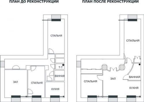 Планировка сталинки 3 комнаты. По количеству комнат