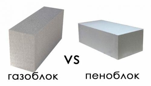 Пеноблоки или газоблоки, что лучше для строительства дома. Пенобетон или газобетон: преимущества и недостатки