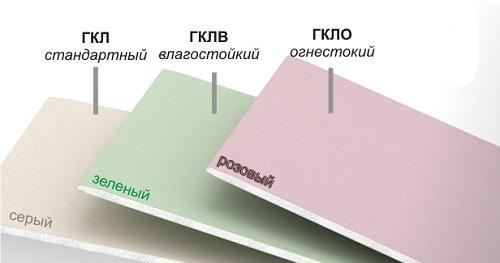 Утепление пенопластом под гипсокартон. Выбор материалов