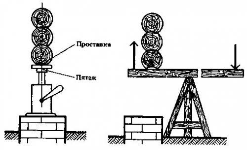 Ремонт дом деревянный. Ремонт деревянного дома: замена венцов крайне важна