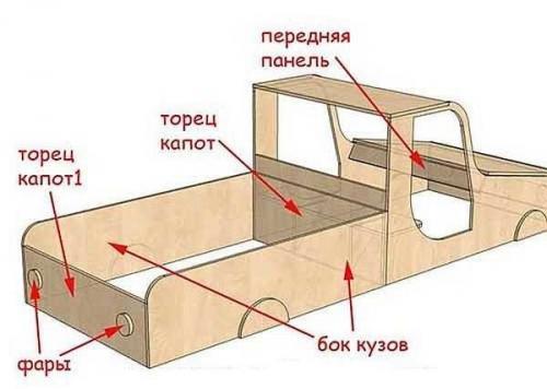 Песочница своими руками с крышкой-скамейкой. Из чего можно сделать песочницу