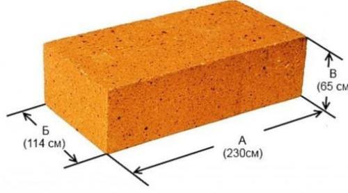 Размер кирпича жаропрочного. Стандартные размеры