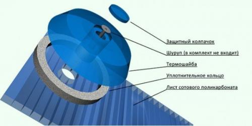Как крепить поликарбонат к теплице. Крепление панелей