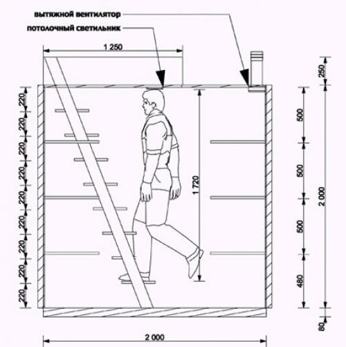 Как можно оформить подвал под домом с входом со двора. Основы проектирования погребов